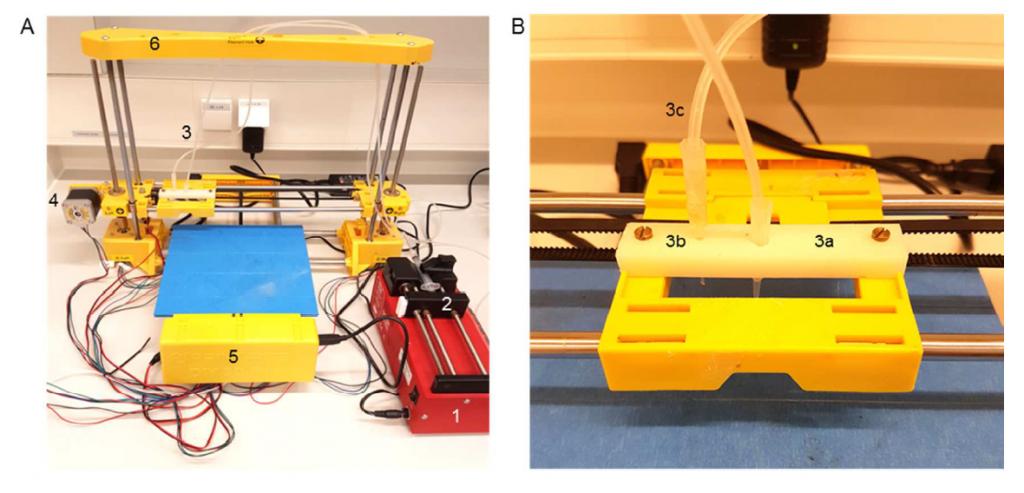 The modified CoLiDo DIY Bacterial 3D printing system. Photos via Lehner, Schmieden & Meyer