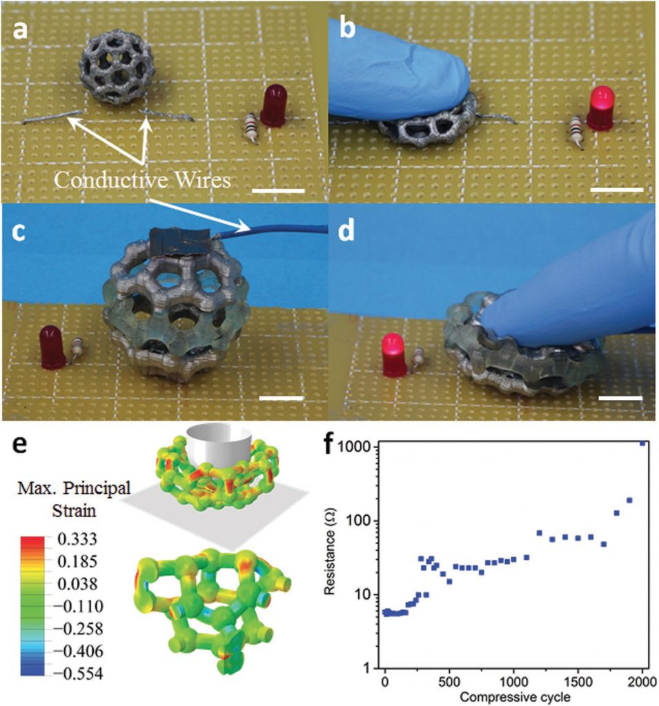 3D printed Bucky-ball switch. Graph shows sustained resistance after 1000 presses. Figure via D. K. Patel et al.