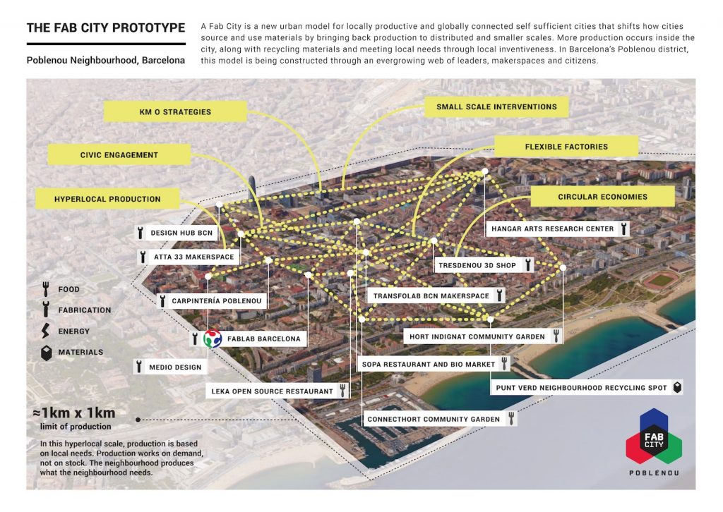 A map of the Poblenou Fab City district in Barcelona. Image via Fab.city