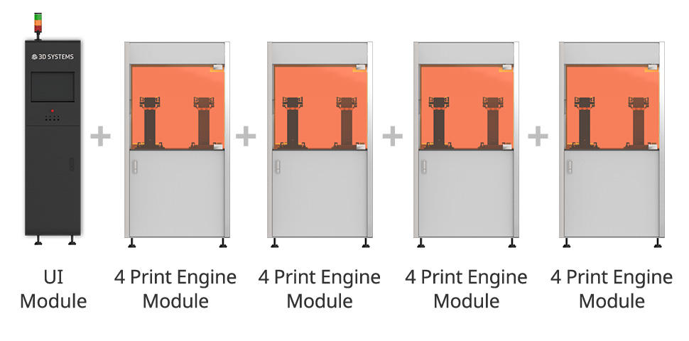 The Figure 4 is a modular system. Image via 3D Systems.