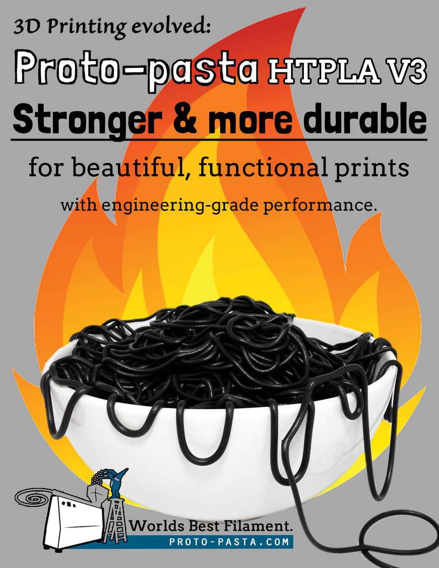 Graphic depicting the advanced qualities of new HTPLA V3. Image via Proto Pasta.