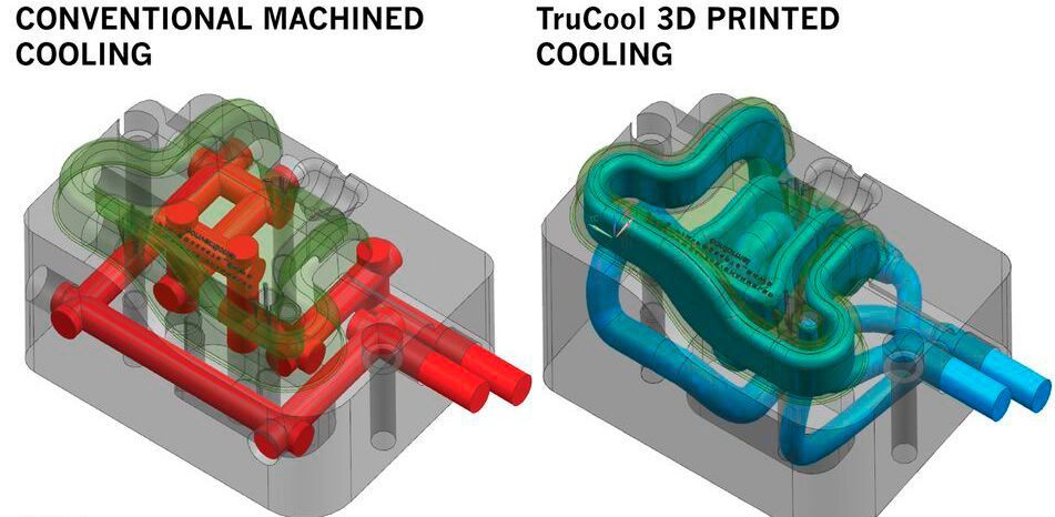 Comparison of traditionally machined and 3D printed cooling systems. Image via Milacron