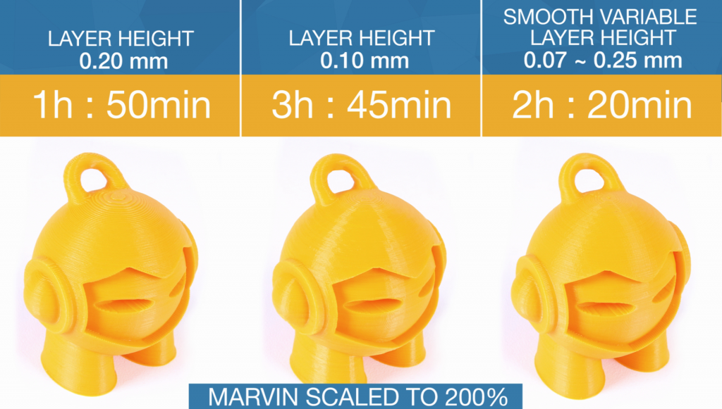 Comparison of a 3D printed 3D Hubs Marvin with thick, thin and variable layer heights. Image via Prusa Research