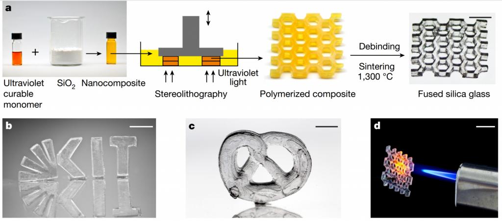 3D printing fused silica glass. Image via Nature.