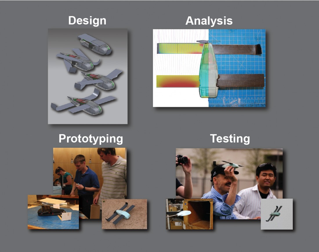 The MIT research process.