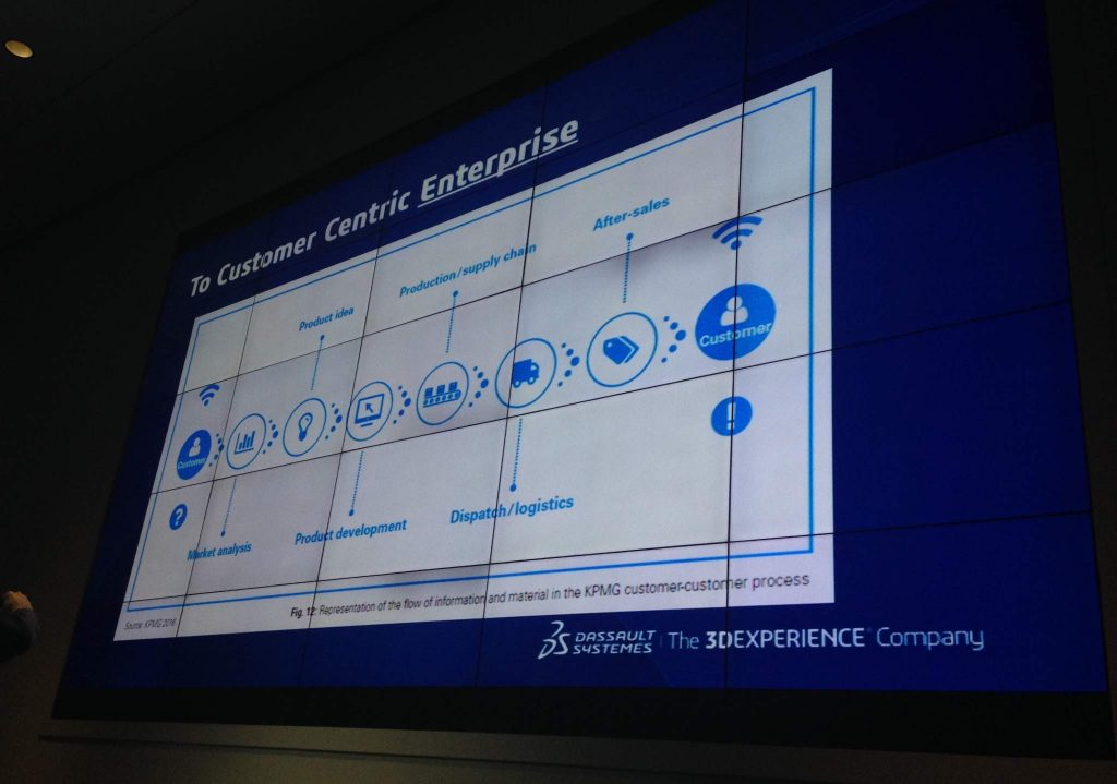"The ""Customer Centric Enterprise"". Slide from Dassault Systèmes closing presentation ""Digital Continuity with 3DEXPERIENCE in the Industrial Equipment Industry"" by Eddy Fadel"