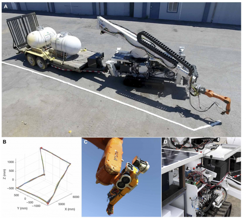 Mechanical details of the DCP. Image via Science Robotics.