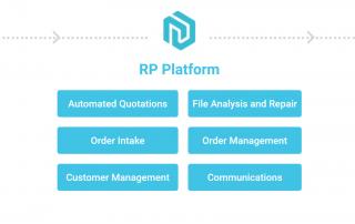 RP Platform features