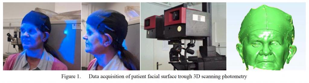 The 3D scanning process. Figure via Mafalda Couto, Margarida Machado, Ana Reis, Rui Neto and Jorge L. Alves