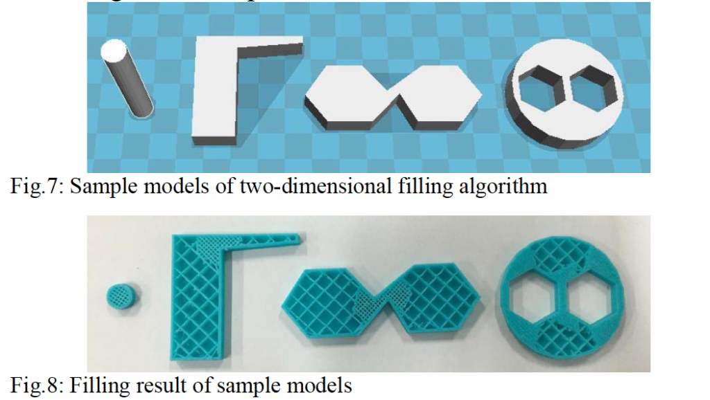 Fig 7. shows the the 3D models of 2D shapes 3D printed to test the algorithm. In Fig 8. you can see the varied infill percentages of these shapes, with higher density at more sensitive spots, and lower at points where pressure is spread more evenly. Image via Hu, Dai, Z. Zhang & J. Zhang