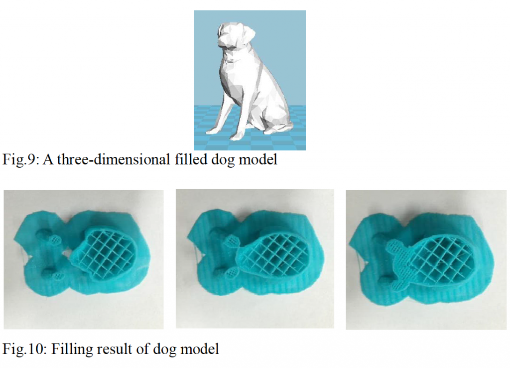 Fig 9. shows the low-poly 3D model of a dog used for the study. Fig 10. shows the varied infill making up the internal structure of the 3D printed dog - higher density at the legs, and lower at the body. Images via Hu, Dai, Z. Zhang & J. Zhang