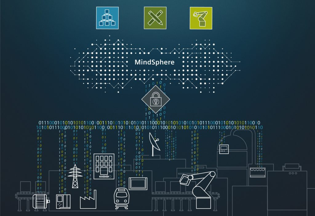With new partners, apps and extended connectivity, Siemens is driving forward the expansion of its cloud-based open IoT operating system MindSphere.