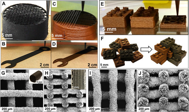 3D printed Lunar (black) and Martian (red) Regolith Simulant objects and their respective molecular structures (G - J) Image via Jakus, Koube, Geisendorfer & Shah