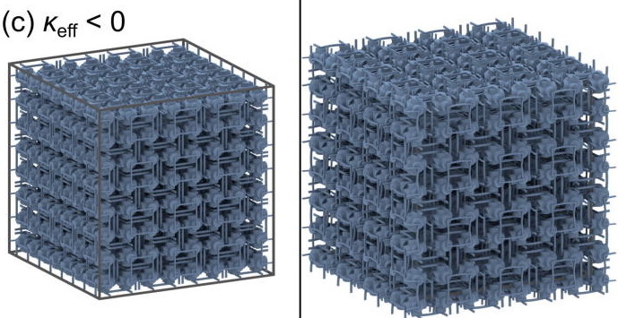 The repeating design of the proposed metamaterial. Figure via Jingyuan Qu, Muamer Kadic and Martin Wegener