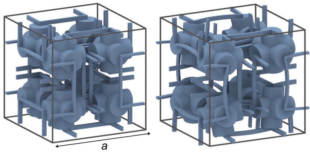 Left: metamaterial design pre-compression. Right: metamaterial behaviour when pressure is applied. Images via Jingyuan Qu, Muamer Kadic and Martin Wegener