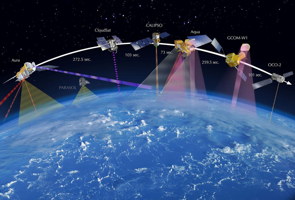 """Six Earth observation satellites comprising the A-train satellite constellation as of 2014."" Image via NASA JPL"