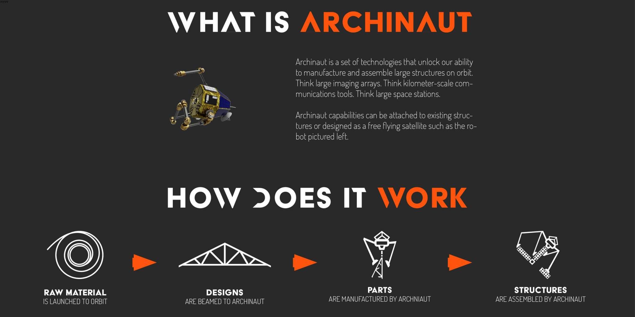 Infographic explains the Archinaut manufacturing process. Image via Project Archinaut.