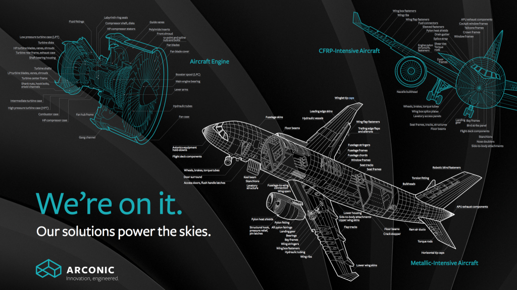 Diagram of the range of Arconic's aerospace applications. Image via Arconic