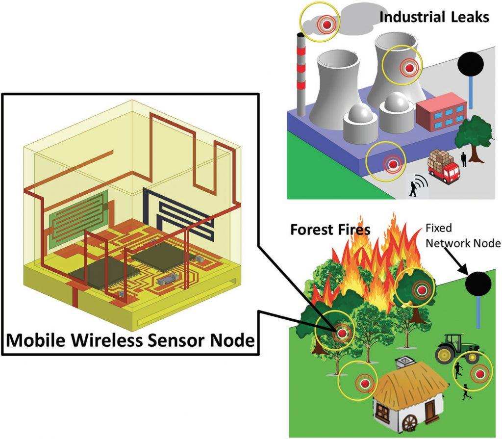 Placement of 3D printed sensors in a critical environmental conditions. Image via Farooqui, Karimi, Salama & Shamim.