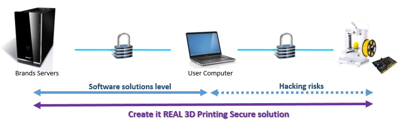 The encryption and decryption process. Image via Create it REAL.