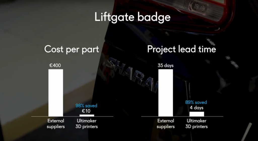 Comparative cost and lead time of outsourced and 3D printed liftgate badge tools. Image via Ultimaker on YouTube