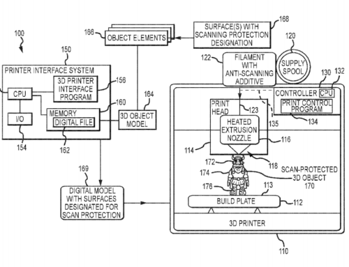 Disney publishes patent for anti-scanning filament 3D printing method