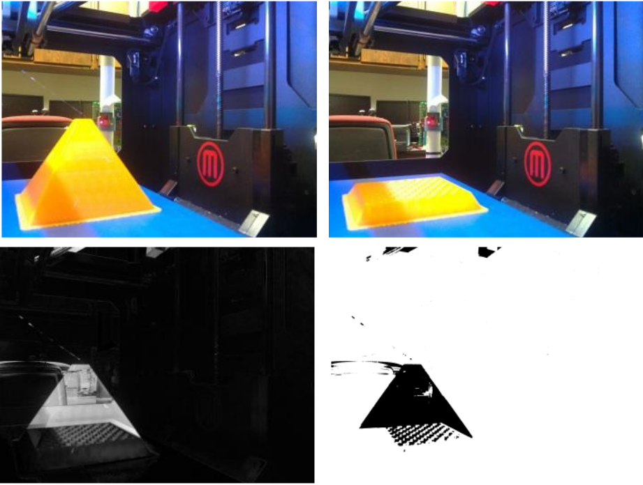 Additive manufacturing and cyber security: How to protect 3D printers from cyber attack