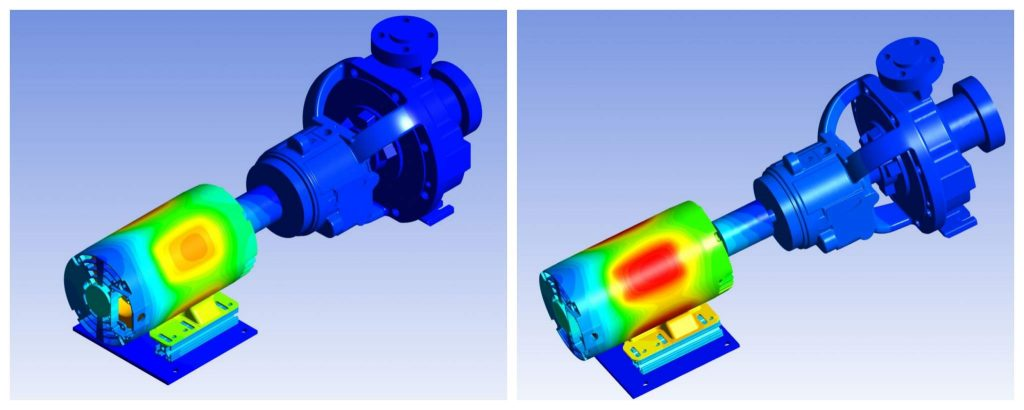Digital simulation of a motor pump, working normally (left) and in overload (right). Image via ANSYS