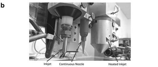 The three labelled heads of Imperial's custom 3D printer setup. Image via 3D Printing and Additive Manufacturing journal vol. 4 issue 2