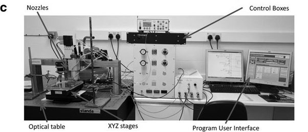 Imperial College's custom 3D printer setup. Image via 3D Printing and Additive Manufacturing journal vol. 4 issue 2
