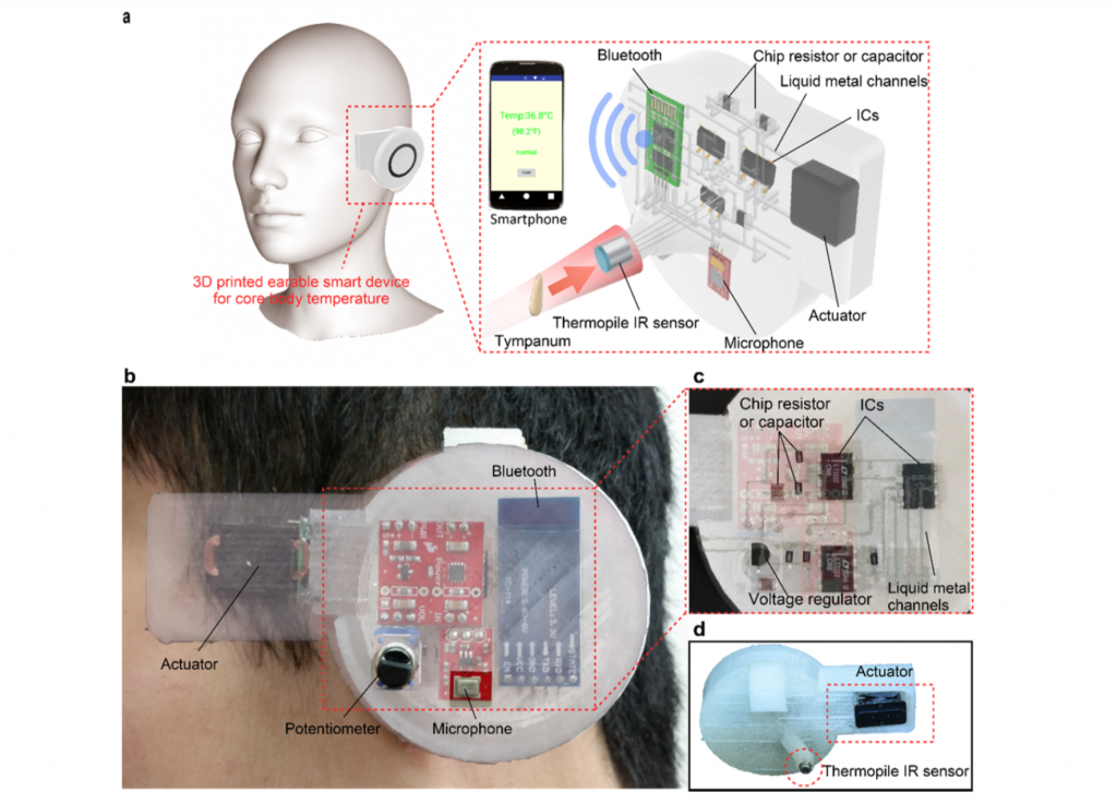 3D printed earable smart device for core body temperature detection. Image via ACS.