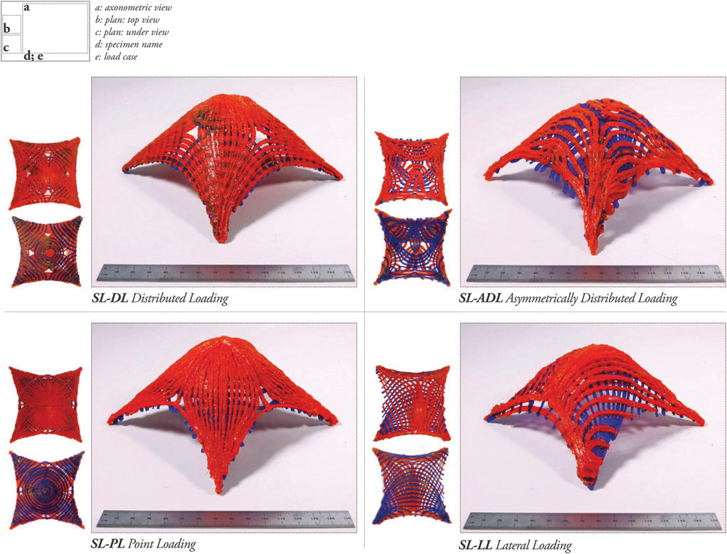 4 self-supporting gridshell test designs, 3D printed in plastic using a robotic arm. Image via 3D Printing and Additive Manufacturing journal.
