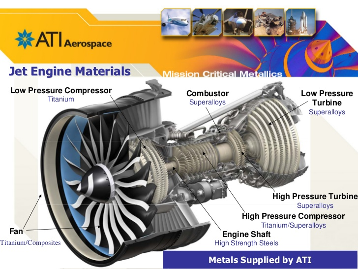 ATI supply metals to the aerospace industry.