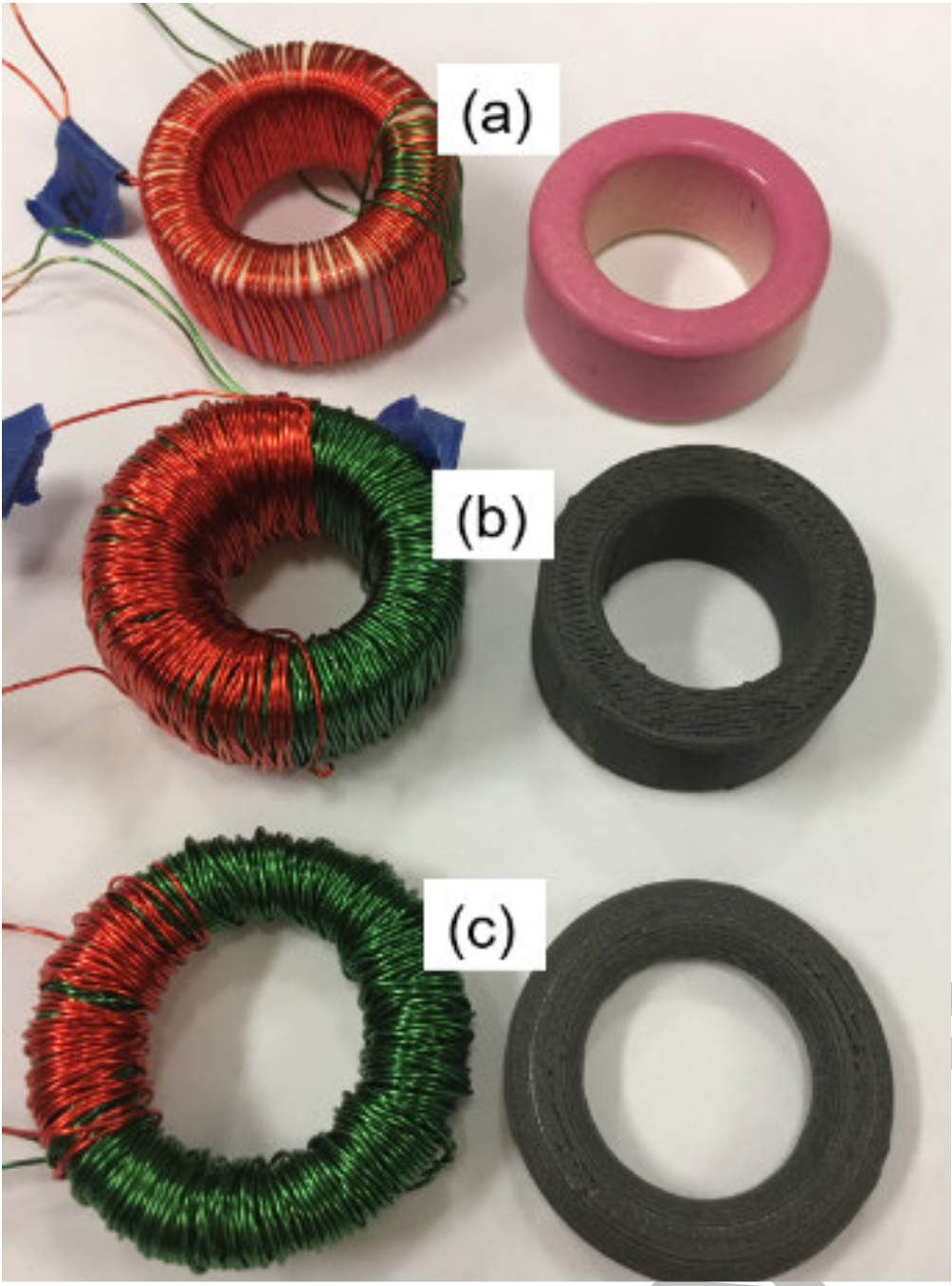 "Figure 3 shows the testing of transformer cores ""Left side shows wrapped cores, right side is just the core. (a) commercial core, (b) 3D printed transformer core that is the same shape as the commercial core, and (c) toroidal shaped transformer core."" Image via Journal of Magnetism and Magnetic Materials."