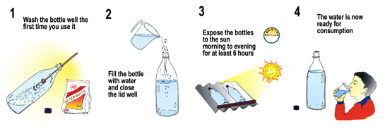 Solar water disinfection using a PET plastic bottle. Image via SoDis