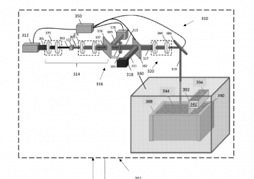 "Figure 3A from the patent, ""an additive manufacturing system including lasers."" Image via Seurat Technologies, Inc."