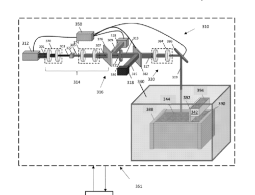 Former Lawrence Livermore engineer granted metal 3D printer patent with Seurat Technologies