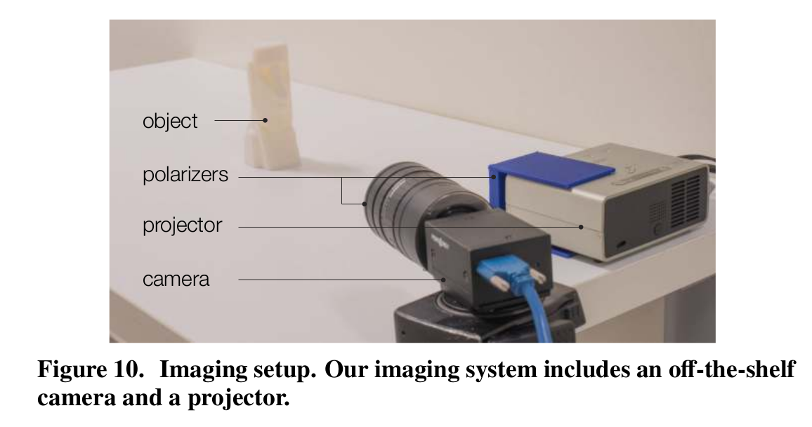 Figure 10 from the paper shows the process for scanning the physical tags.