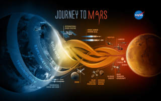 NASA's planned journey to Mars.