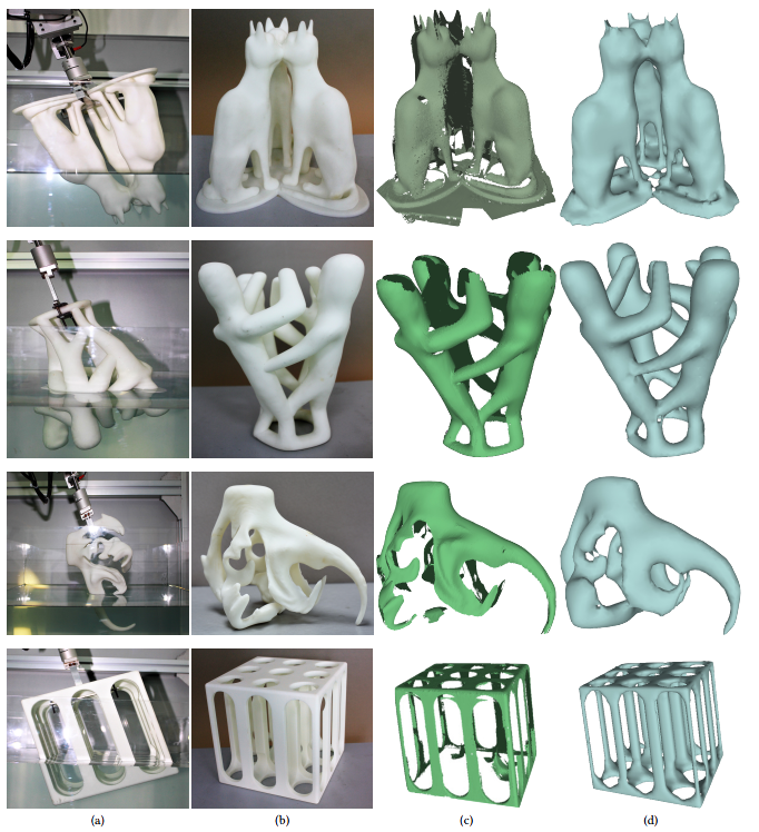 The results of the water dipping 3D scanning technique. Image via Shandong University.