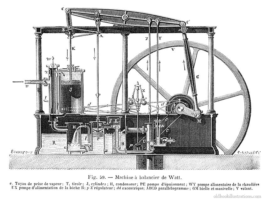 James Watt made a new of improvements of the steam engine and was granted his first patent in 1769.