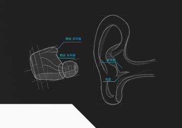 Demonstration of the fit in U1 earphone. Image via HeyGears