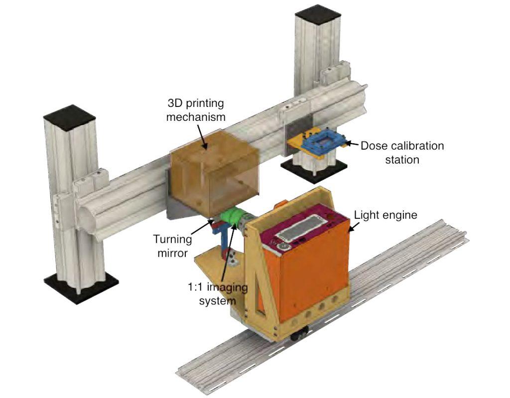 Digital render of BYU's DLP-SLA 3D printer setup. Image via Gong, Bickham, Woolley & Nordin