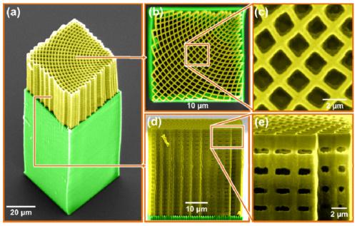 False-colored demonstration of a 3D printed photon funnel. Image via Kuebler et al.