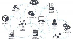 The Link3D Digital Factory additive manufacturing ecosystem. Image via Link3D