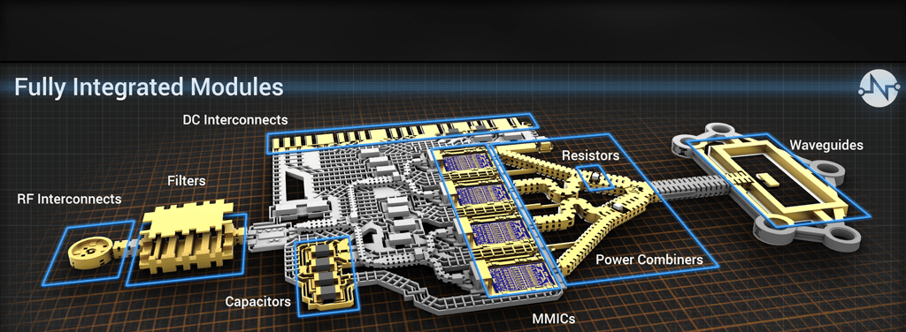 Blueprint of the integrated modules on a Nuvotronics PCB. Image via Nuvotronics