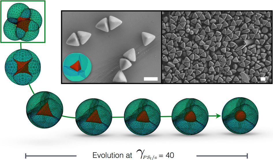 How patchy particles are formed - from pyramids to spheres like scraps of play dough. Image via Nature Letters