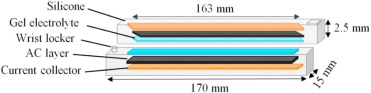Layers of Brunel flexi-battery. Image via Materials Science and Engineering: B journal