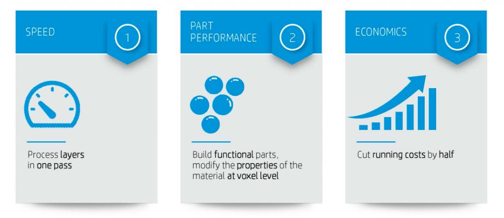 TPM guide to HP Multi Jet Fusion 3D printer