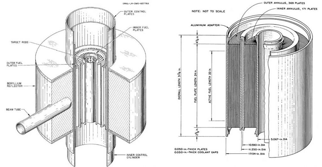 Cutaway views of the beryllium reflector (left), and the fuel element (right).